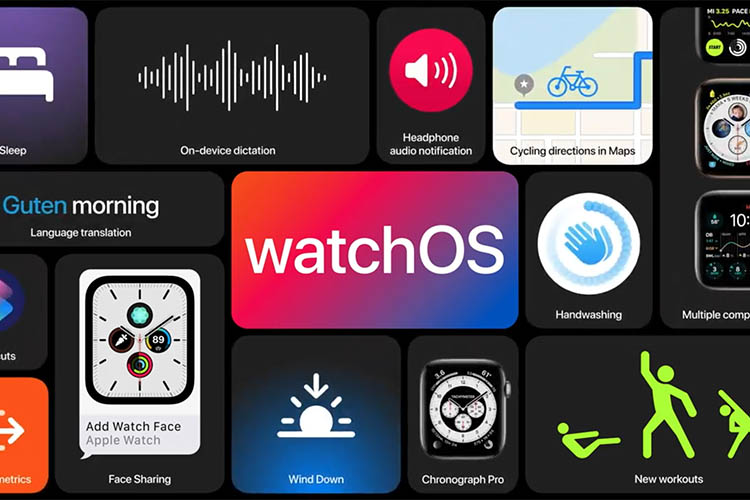 WWDC 2020: watchOS 7 Announced with Native Sleep Tracking