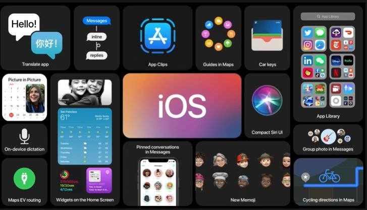 iOS 14 official with App Gallery, widgets, PiP mode, and more