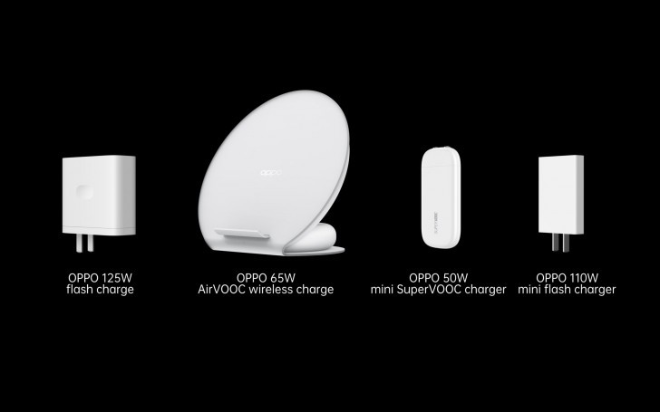 Oppo unveils 125W wired and 65W wireless fast-charging tech