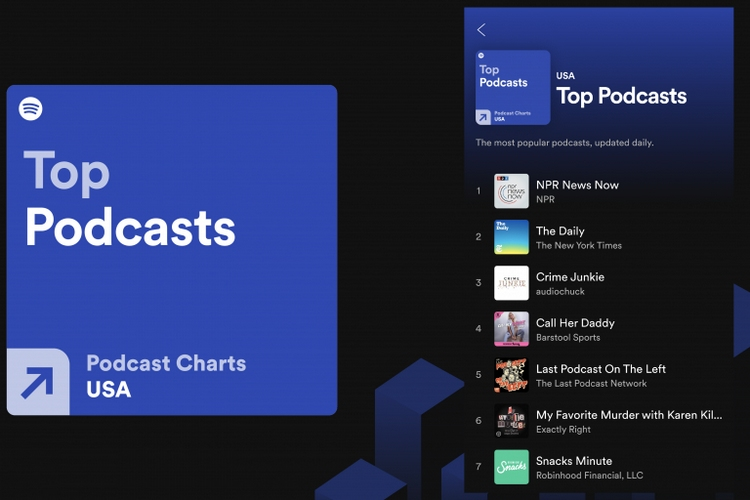 Spotify Adds Podcast Charts in 26 Regions
