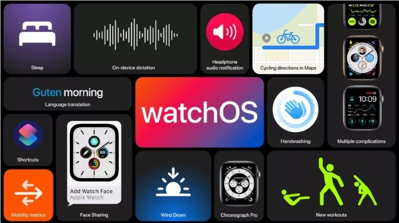 Apple releases first-ever watchOS 7 public beta with sleep tracking