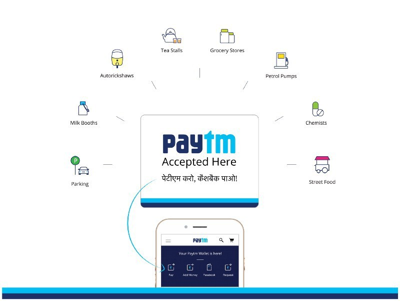 Google removes Paytm from Play Store citing repetitive policy violations