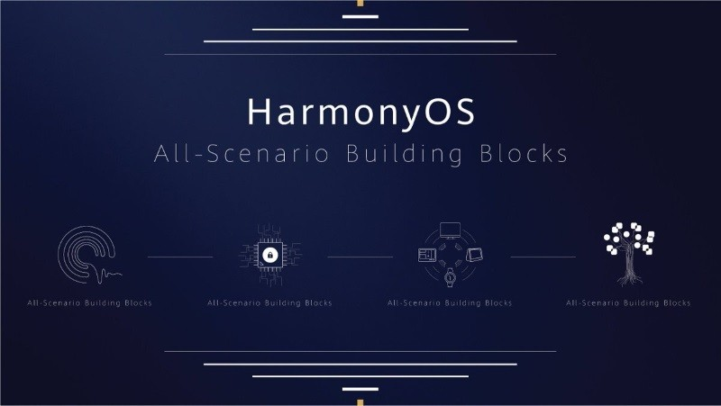 Huawei confirms HarmonyOS coming to phones in 2021