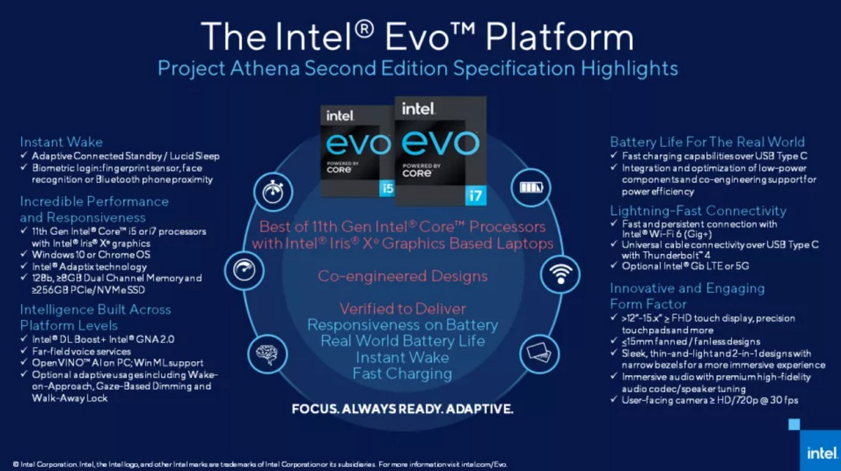 Intel announces new Evo platform and revamped brand logo