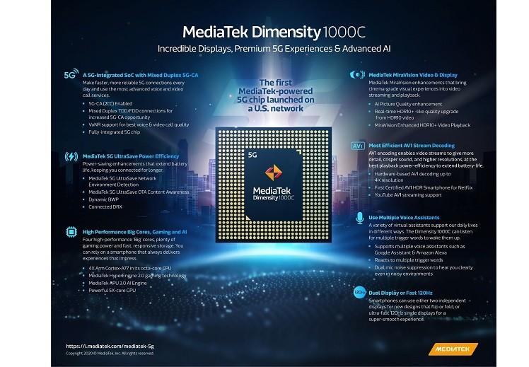 MediaTek Dimensity 1000C launched; LG Velvet on T-Mobile gets it first