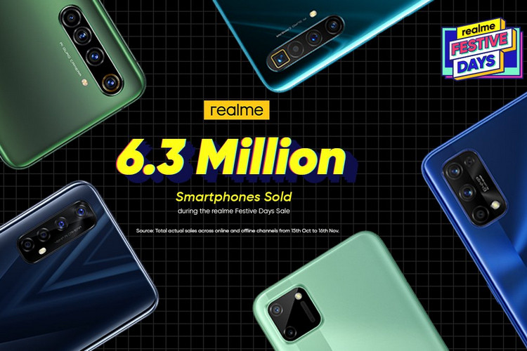 Realme Sold 6.3 Million Smartphones in India During Festive Shopping Season